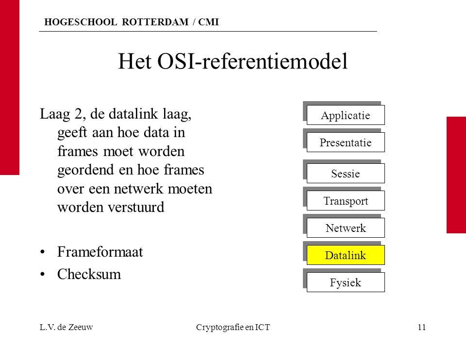 HOGESCHOOL ROTTERDAM / CMI Het OSI-referentiemodel Laag 2, de datalink laag, geeft aan hoe data in frames moet worden geordend en hoe frames over een