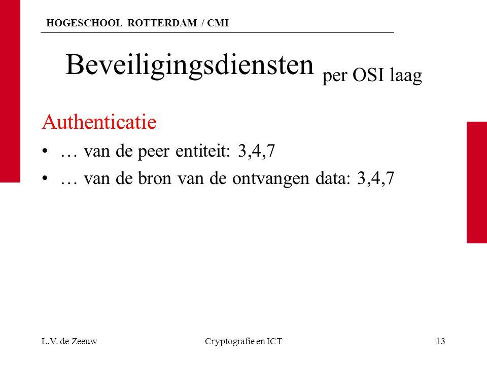 HOGESCHOOL ROTTERDAM / CMI Beveiligingsdiensten per OSI laag Authenticatie … van de peer entiteit: 3,4,7 … van de bron van de ontvangen data: 3,4,7 L.