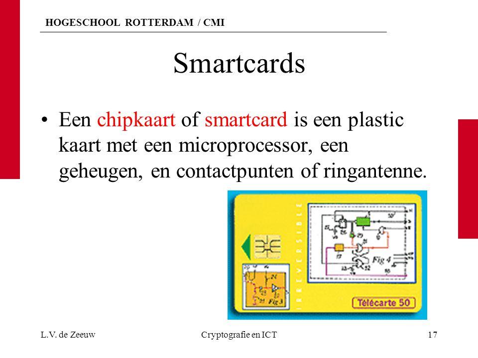 HOGESCHOOL ROTTERDAM / CMI Smartcards Een chipkaart of smartcard is een plastic kaart met een microprocessor, een geheugen, en contactpunten of ringan
