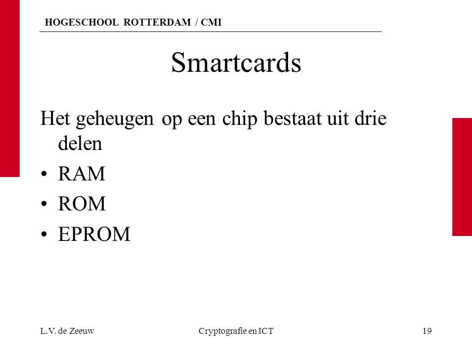 HOGESCHOOL ROTTERDAM / CMI Smartcards Het geheugen op een chip bestaat uit drie delen RAM ROM EPROM L.V. de ZeeuwCryptografie en ICT19