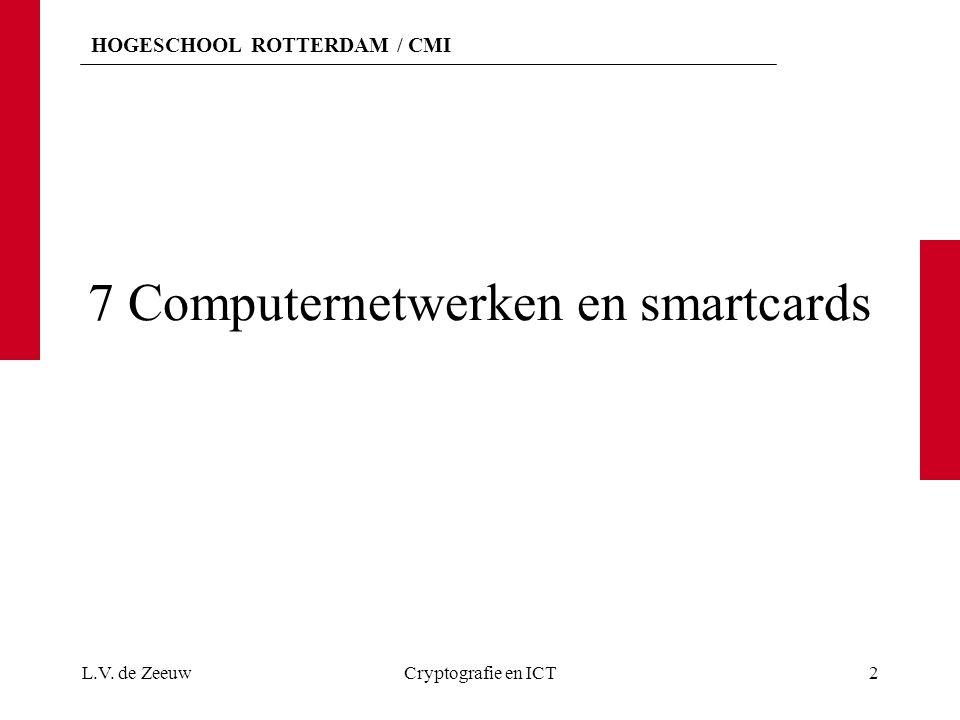 HOGESCHOOL ROTTERDAM / CMI Gevaar Iedere aansluiting op een netwerk vormt gevaar.