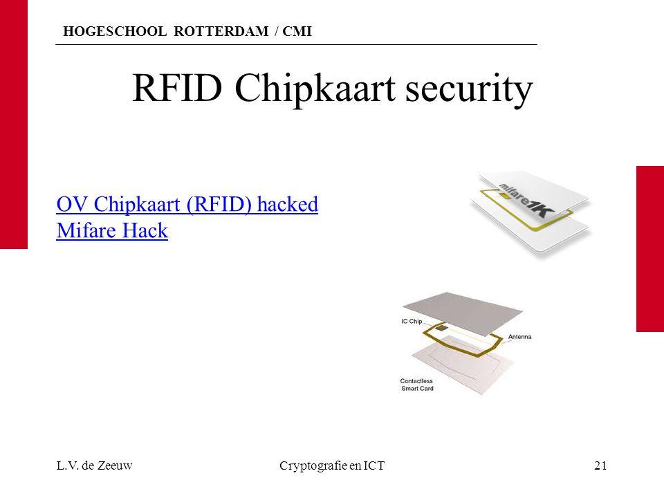HOGESCHOOL ROTTERDAM / CMI RFID Chipkaart security L.V. de ZeeuwCryptografie en ICT21 OV Chipkaart (RFID) hacked Mifare Hack