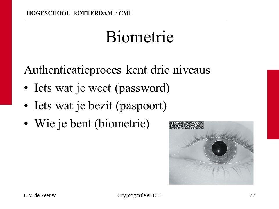 HOGESCHOOL ROTTERDAM / CMI Biometrie Authenticatieproces kent drie niveaus Iets wat je weet (password) Iets wat je bezit (paspoort) Wie je bent (biome