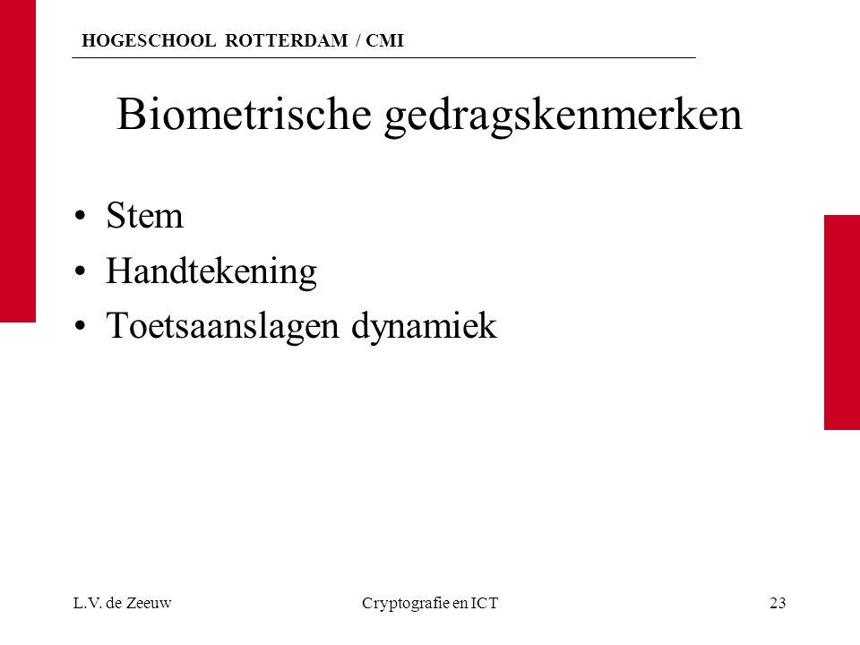 HOGESCHOOL ROTTERDAM / CMI Biometrische gedragskenmerken Stem Handtekening Toetsaanslagen dynamiek L.V. de ZeeuwCryptografie en ICT23