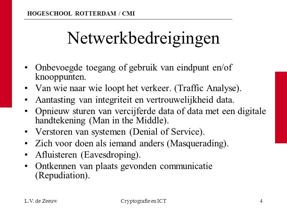HOGESCHOOL ROTTERDAM / CMI Beveiligingsdiensten per OSI laag Integriteit Bescherming tegen wijziging, invoegen, verwijderen of herhalen van data bij verbindingsgerichte communicatie: 4,7 Bescherming door wijziging van data te detecteren bij verbindingsgerichte communicatie 3,4,7 Bescherming tegen wijziging bij niet- verbindingsgerichte communicatie: 3,4,7 Bescherming tegen wijziging, invoegen, verwijderen of herhalen van specifieke datavelden bij wel of niet verbindingsgerichte communicatie: 7 Bescherming tegen wijziging van specifieke datavelden bij niet- verbindingsgerichte communicatie: 7 L.V.