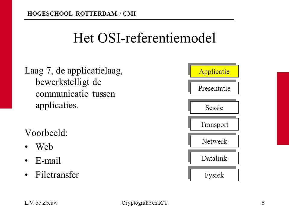 HOGESCHOOL ROTTERDAM / CMI Het OSI-referentiemodel Laag 7, de applicatielaag, bewerkstelligt de communicatie tussen applicaties. Voorbeeld: Web E-mail