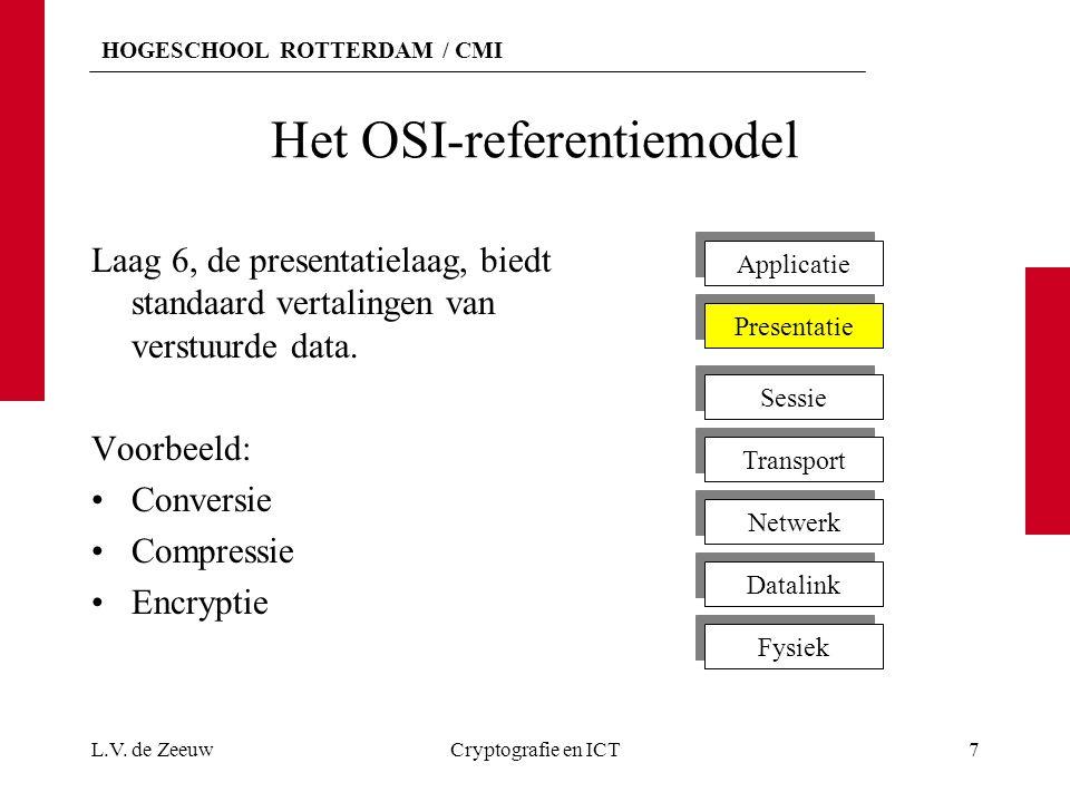 HOGESCHOOL ROTTERDAM / CMI Het OSI-referentiemodel Laag 6, de presentatielaag, biedt standaard vertalingen van verstuurde data. Voorbeeld: Conversie C