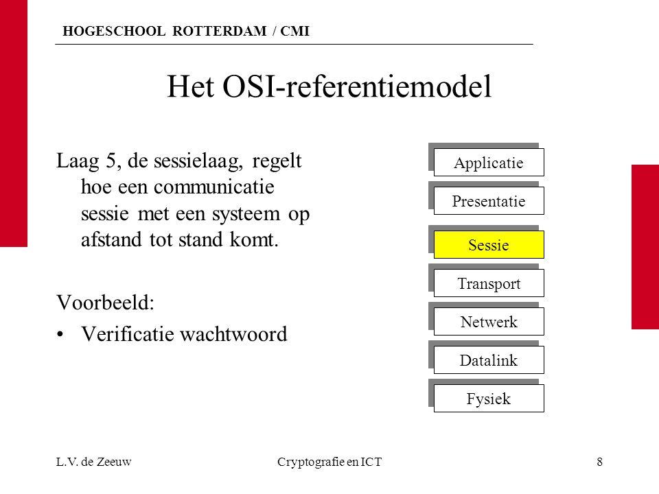 HOGESCHOOL ROTTERDAM / CMI Het OSI-referentiemodel Laag 4, de transportlaag, zorgt voor een (betrouwbaar) transport van de data met het systeem op afstand.