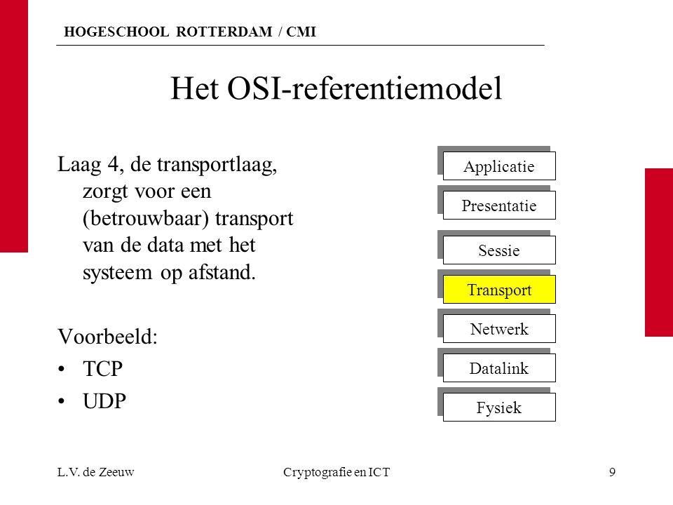 HOGESCHOOL ROTTERDAM / CMI Het OSI-referentiemodel Laag 4, de transportlaag, zorgt voor een (betrouwbaar) transport van de data met het systeem op afs