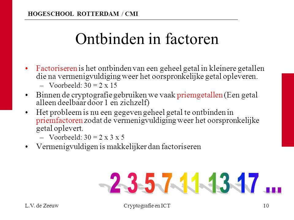 HOGESCHOOL ROTTERDAM / CMI Ontbinden in factoren Factoriseren is het ontbinden van een geheel getal in kleinere getallen die na vermenigvuldiging weer