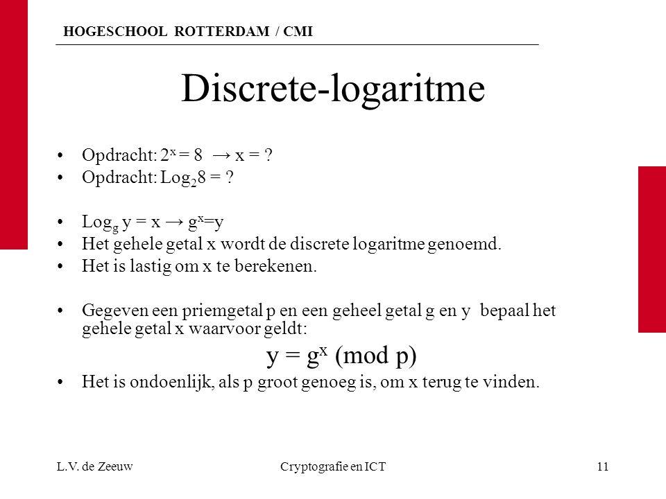 HOGESCHOOL ROTTERDAM / CMI Discrete-logaritme Opdracht: 2 x = 8 → x = ? Opdracht: Log 2 8 = ? Log g y = x → g x =y Het gehele getal x wordt de discret