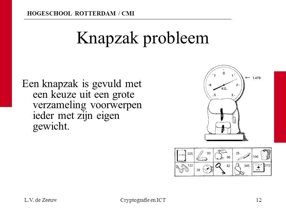 HOGESCHOOL ROTTERDAM / CMI Knapzak probleem Een knapzak is gevuld met een keuze uit een grote verzameling voorwerpen ieder met zijn eigen gewicht. L.V