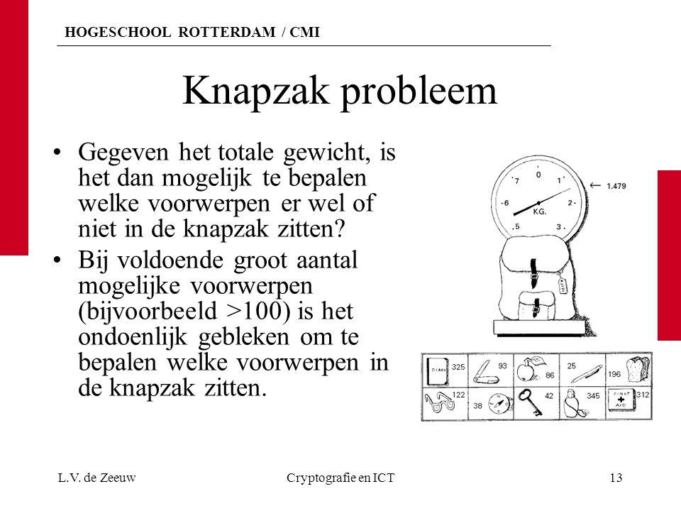 HOGESCHOOL ROTTERDAM / CMI Knapzak probleem Gegeven het totale gewicht, is het dan mogelijk te bepalen welke voorwerpen er wel of niet in de knapzak z