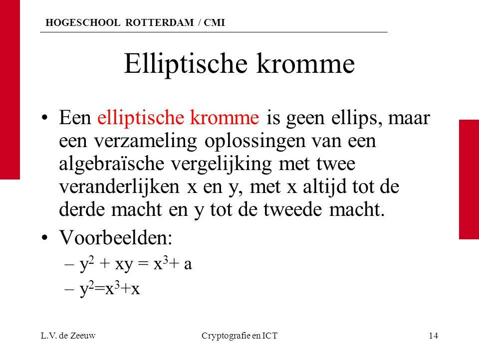 HOGESCHOOL ROTTERDAM / CMI Elliptische kromme Een elliptische kromme is geen ellips, maar een verzameling oplossingen van een algebraïsche vergelijkin