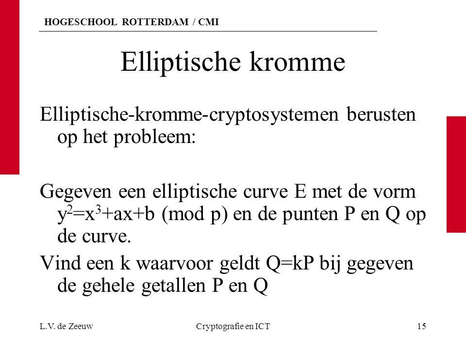 HOGESCHOOL ROTTERDAM / CMI Elliptische kromme Elliptische-kromme-cryptosystemen berusten op het probleem: Gegeven een elliptische curve E met de vorm