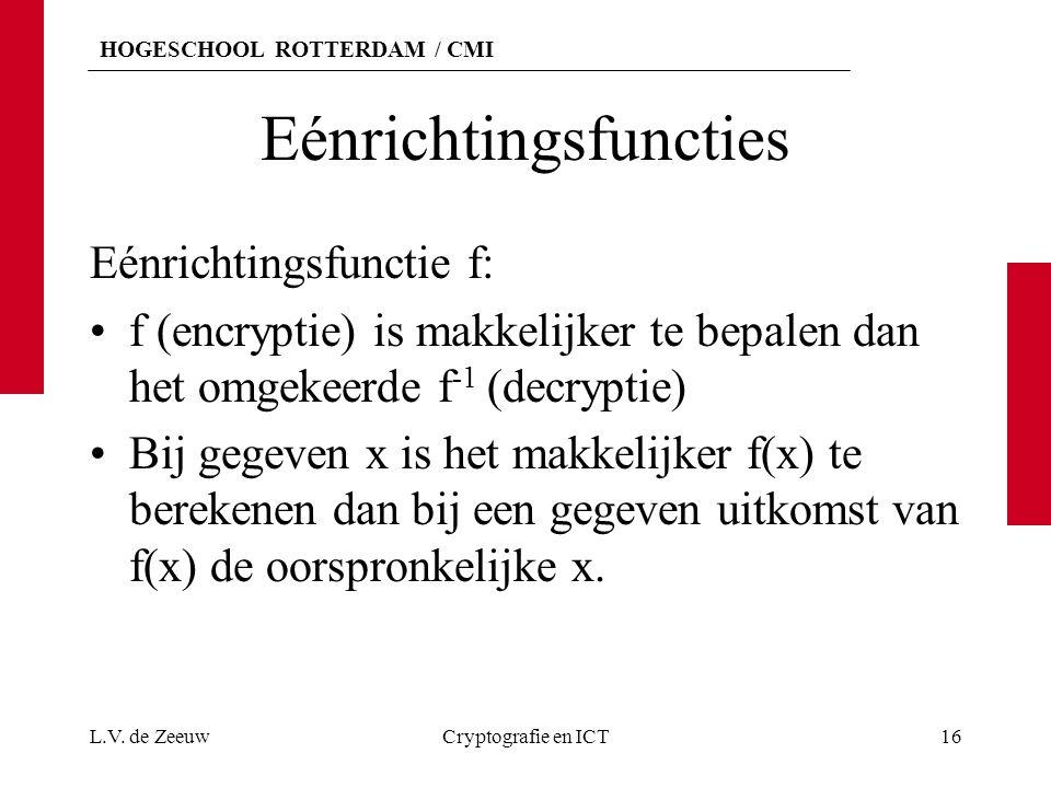 HOGESCHOOL ROTTERDAM / CMI Eénrichtingsfuncties Eénrichtingsfunctie f: f (encryptie) is makkelijker te bepalen dan het omgekeerde f -1 (decryptie) Bij