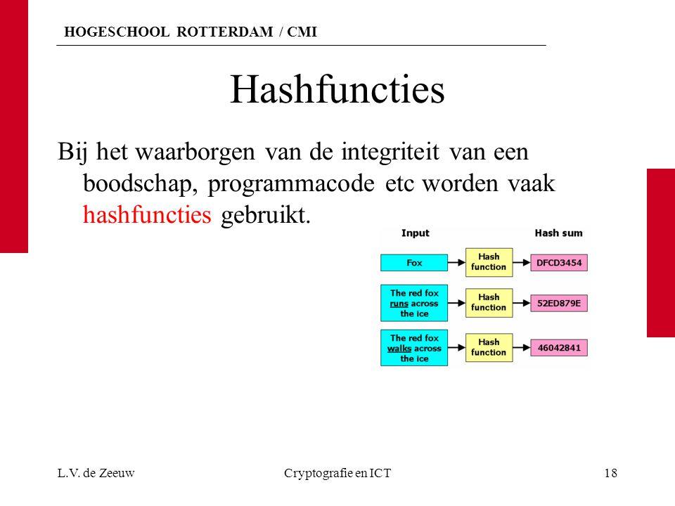 HOGESCHOOL ROTTERDAM / CMI Hashfuncties Bij het waarborgen van de integriteit van een boodschap, programmacode etc worden vaak hashfuncties gebruikt.