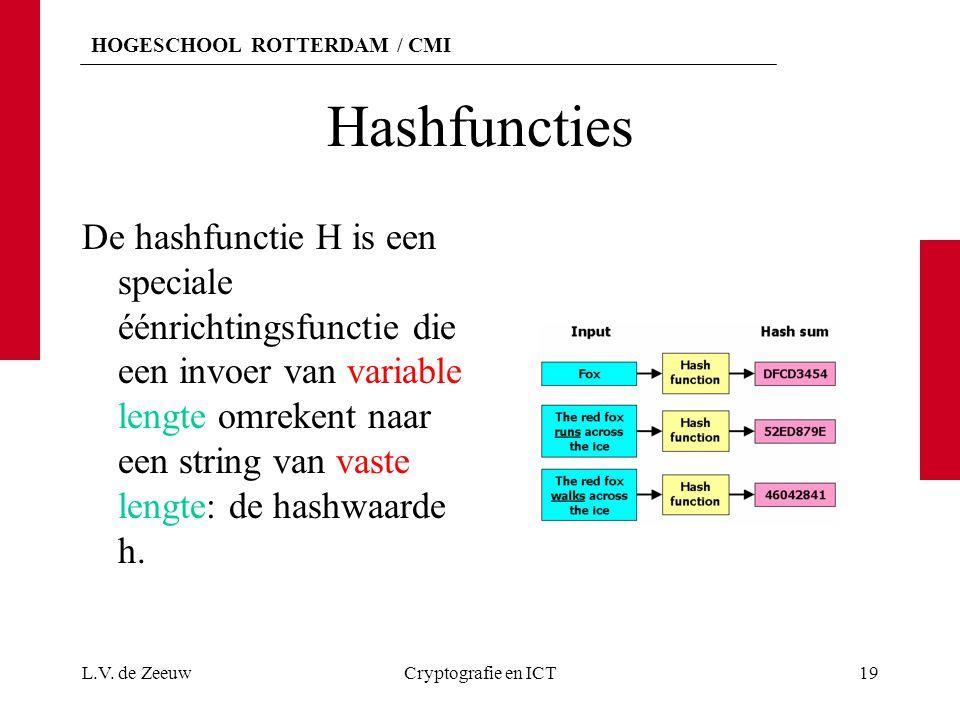 HOGESCHOOL ROTTERDAM / CMI Hashfuncties De hashfunctie H is een speciale éénrichtingsfunctie die een invoer van variable lengte omrekent naar een stri