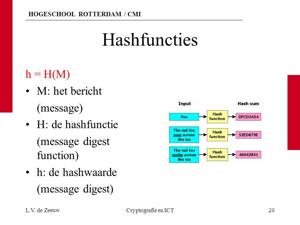 HOGESCHOOL ROTTERDAM / CMI Hashfuncties h = H(M) M: het bericht (message) H: de hashfunctie (message digest function) h: de hashwaarde (message digest