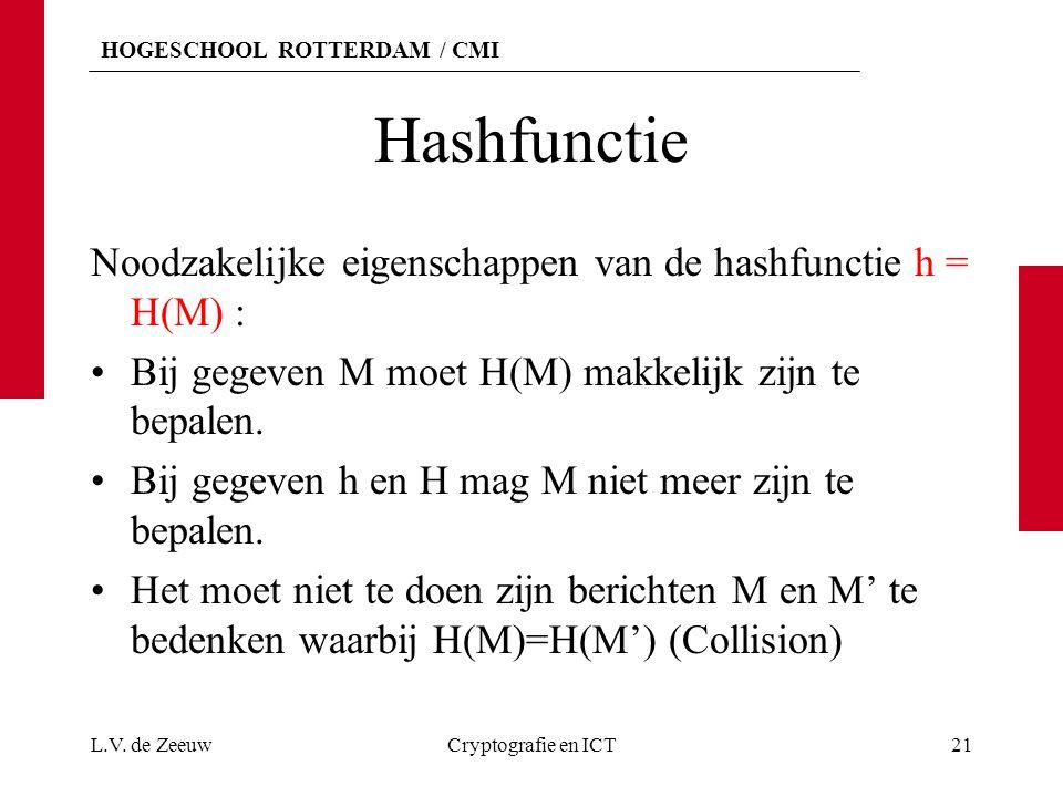 HOGESCHOOL ROTTERDAM / CMI Hashfunctie Noodzakelijke eigenschappen van de hashfunctie h = H(M) : Bij gegeven M moet H(M) makkelijk zijn te bepalen. Bi