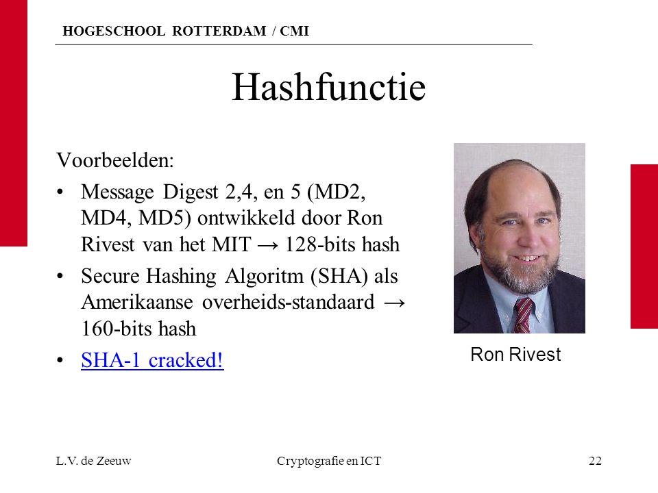 HOGESCHOOL ROTTERDAM / CMI Hashfunctie Voorbeelden: Message Digest 2,4, en 5 (MD2, MD4, MD5) ontwikkeld door Ron Rivest van het MIT → 128-bits hash Se