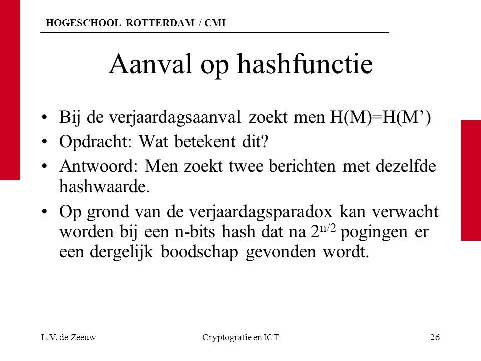 HOGESCHOOL ROTTERDAM / CMI Aanval op hashfunctie Bij de verjaardagsaanval zoekt men H(M)=H(M') Opdracht: Wat betekent dit? Antwoord: Men zoekt twee be