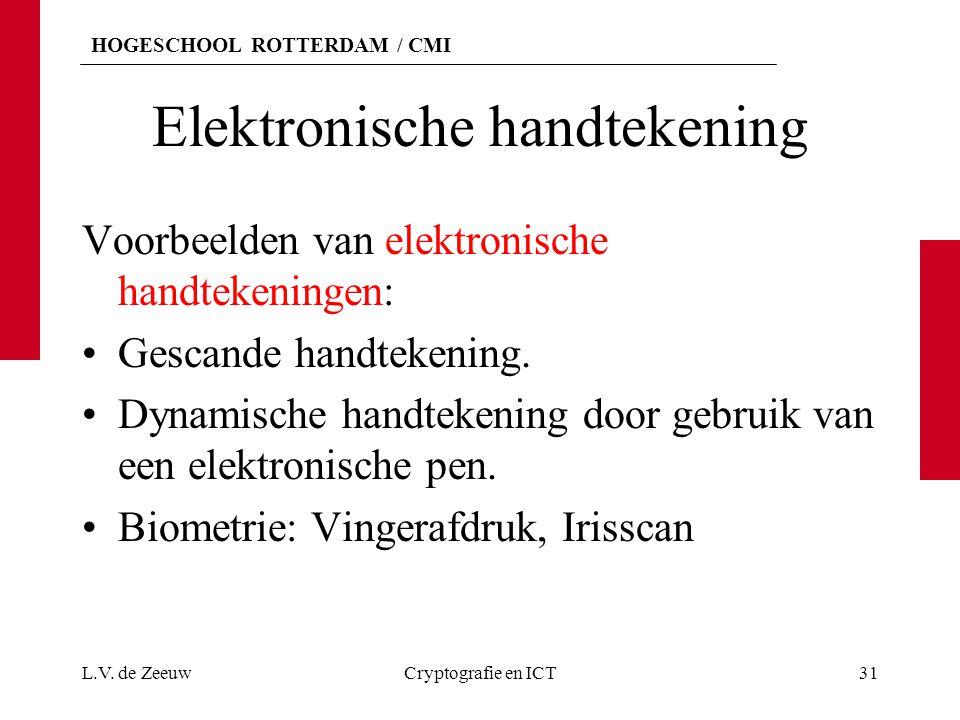 HOGESCHOOL ROTTERDAM / CMI Elektronische handtekening Voorbeelden van elektronische handtekeningen: Gescande handtekening. Dynamische handtekening doo