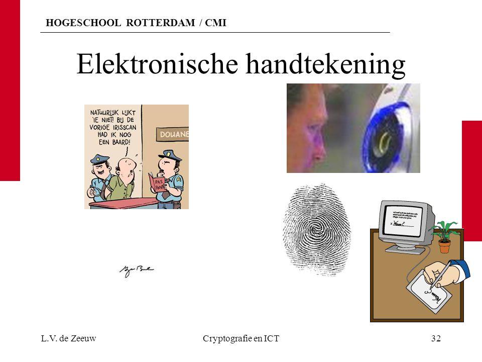 HOGESCHOOL ROTTERDAM / CMI Elektronische handtekening L.V. de ZeeuwCryptografie en ICT32