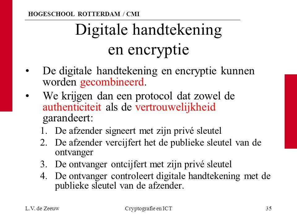 HOGESCHOOL ROTTERDAM / CMI Digitale handtekening en encryptie De digitale handtekening en encryptie kunnen worden gecombineerd. We krijgen dan een pro