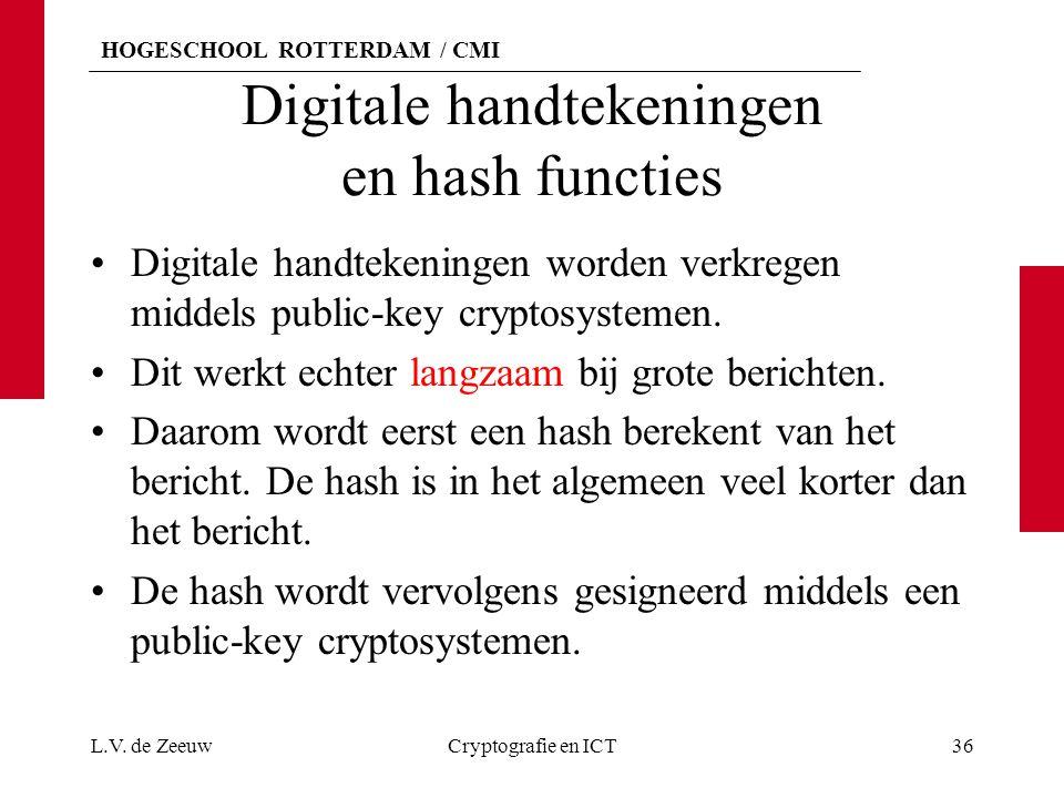HOGESCHOOL ROTTERDAM / CMI Digitale handtekeningen en hash functies Digitale handtekeningen worden verkregen middels public-key cryptosystemen. Dit we