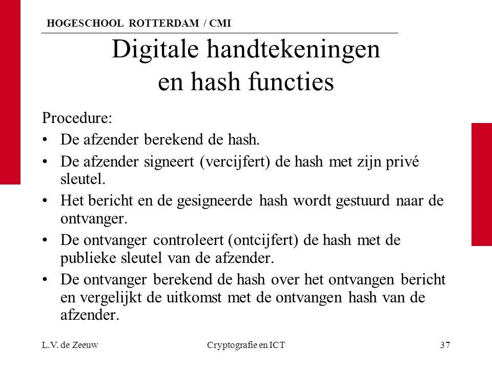 HOGESCHOOL ROTTERDAM / CMI Digitale handtekeningen en hash functies Procedure: De afzender berekend de hash. De afzender signeert (vercijfert) de hash