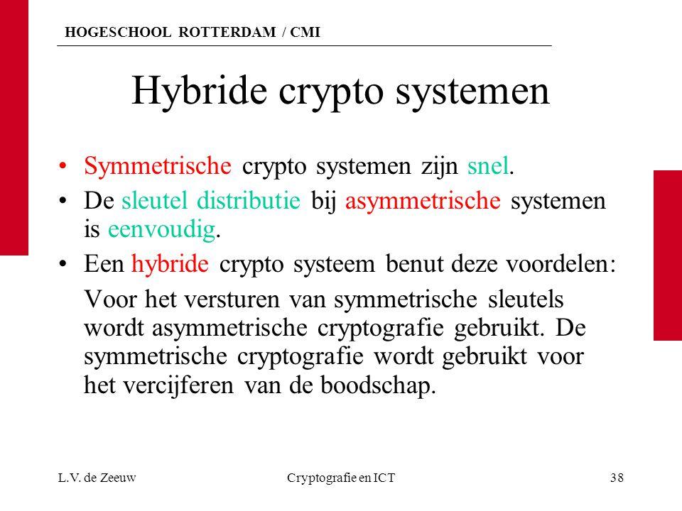 HOGESCHOOL ROTTERDAM / CMI Hybride crypto systemen Symmetrische crypto systemen zijn snel. De sleutel distributie bij asymmetrische systemen is eenvou