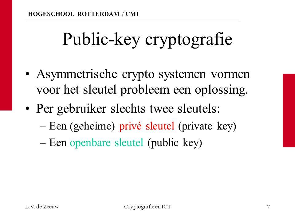 HOGESCHOOL ROTTERDAM / CMI Public-key cryptografie Asymmetrische crypto systemen vormen voor het sleutel probleem een oplossing. Per gebruiker slechts