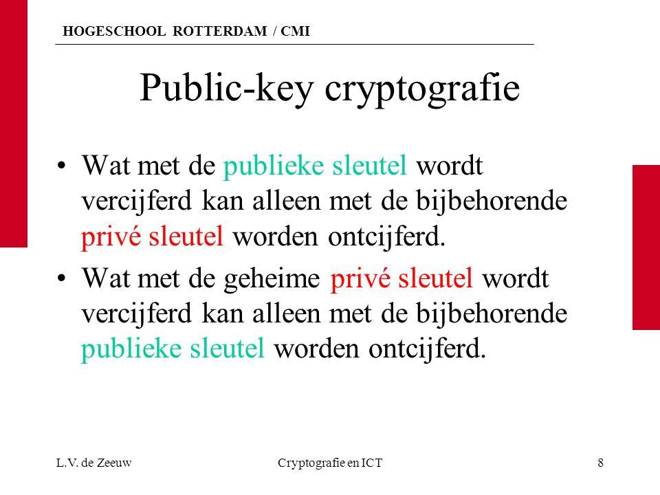 HOGESCHOOL ROTTERDAM / CMI Public-key cryptografie Wat met de publieke sleutel wordt vercijferd kan alleen met de bijbehorende privé sleutel worden on