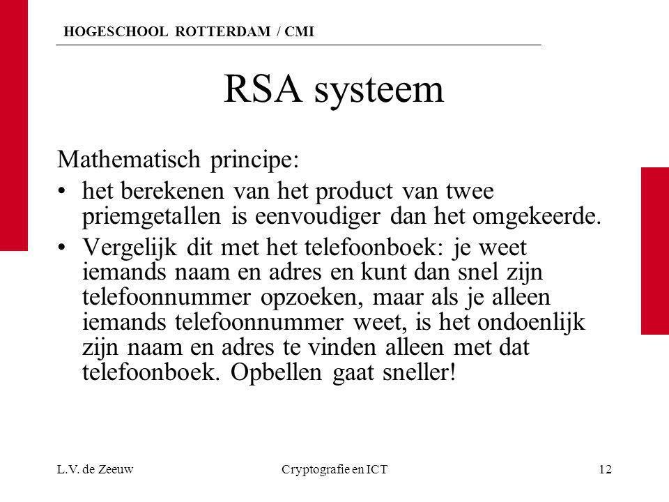 HOGESCHOOL ROTTERDAM / CMI RSA systeem Mathematisch principe: het berekenen van het product van twee priemgetallen is eenvoudiger dan het omgekeerde.