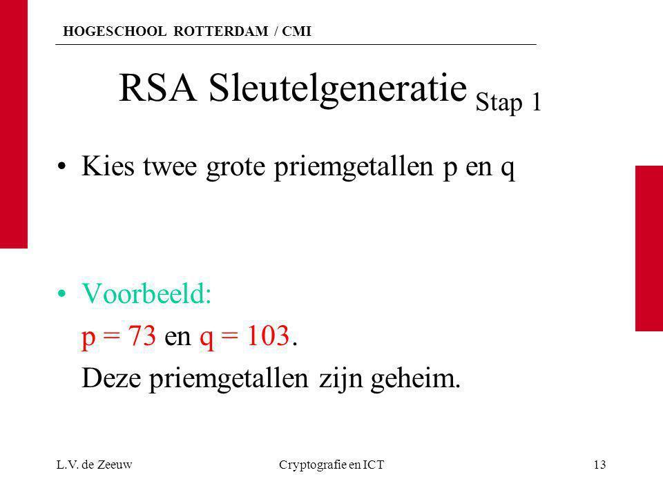 HOGESCHOOL ROTTERDAM / CMI RSA Sleutelgeneratie Stap 1 Kies twee grote priemgetallen p en q Voorbeeld: p = 73 en q = 103. Deze priemgetallen zijn gehe