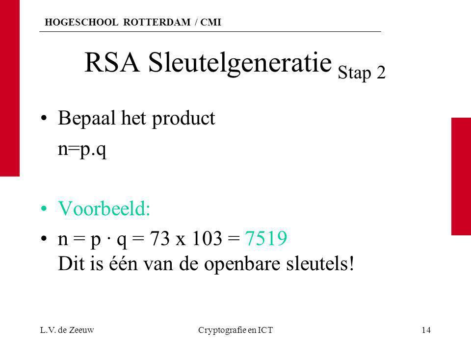 HOGESCHOOL ROTTERDAM / CMI RSA Sleutelgeneratie Stap 2 Bepaal het product n=p.q Voorbeeld: n = p · q = 73 x 103 = 7519 Dit is één van de openbare sleu