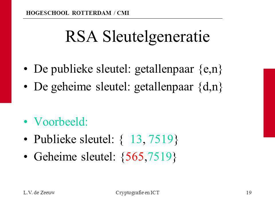 HOGESCHOOL ROTTERDAM / CMI RSA Sleutelgeneratie De publieke sleutel: getallenpaar {e,n} De geheime sleutel: getallenpaar {d,n} Voorbeeld: Publieke sle