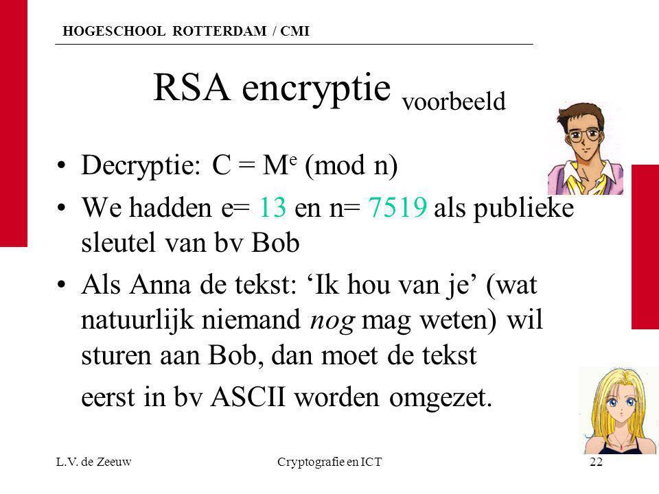 HOGESCHOOL ROTTERDAM / CMI RSA encryptie voorbeeld Decryptie: C = M e (mod n) We hadden e= 13 en n= 7519 als publieke sleutel van bv Bob Als Anna de t