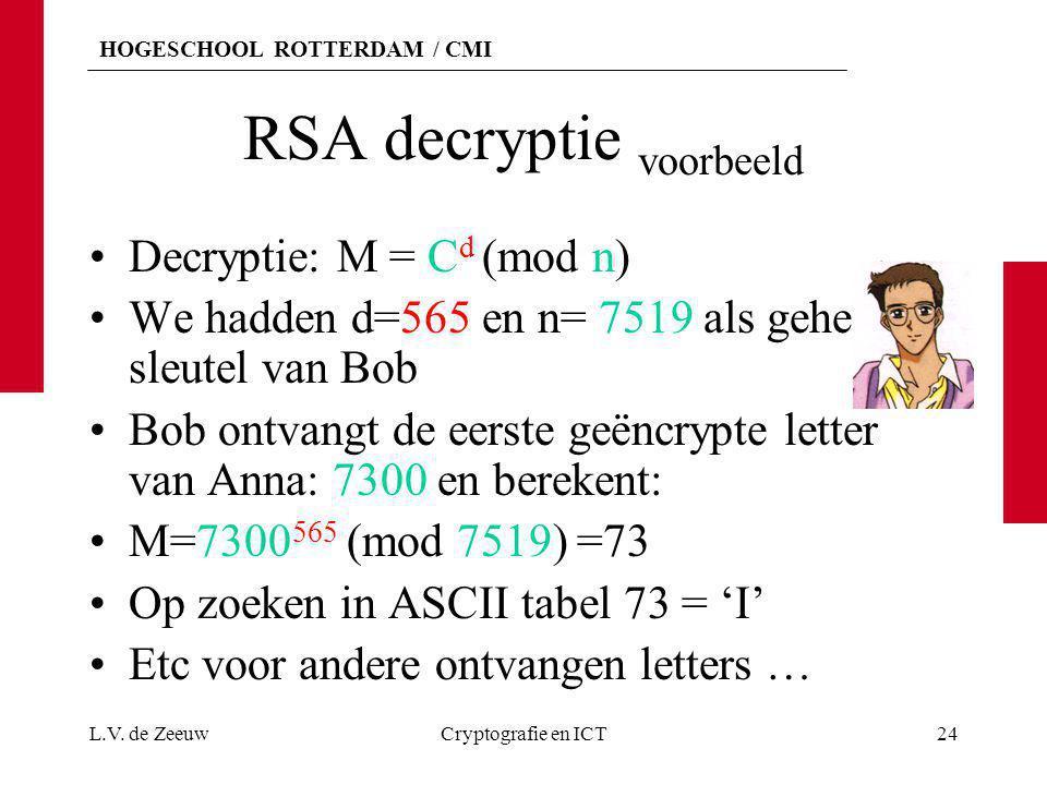 HOGESCHOOL ROTTERDAM / CMI RSA decryptie voorbeeld Decryptie: M = C d (mod n) We hadden d=565 en n= 7519 als geheime sleutel van Bob Bob ontvangt de e