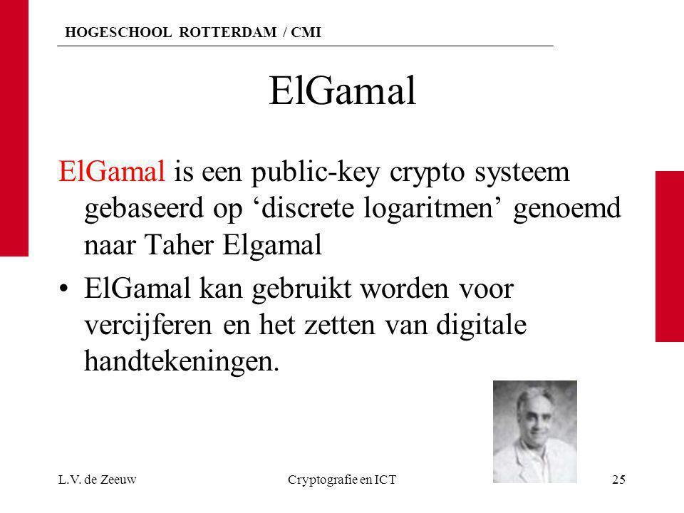 HOGESCHOOL ROTTERDAM / CMI ElGamal ElGamal is een public-key crypto systeem gebaseerd op 'discrete logaritmen' genoemd naar Taher Elgamal ElGamal kan