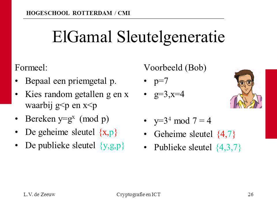 HOGESCHOOL ROTTERDAM / CMI ElGamal Sleutelgeneratie Formeel: Bepaal een priemgetal p. Kies random getallen g en x waarbij g<p en x<p Bereken y=g x (mo