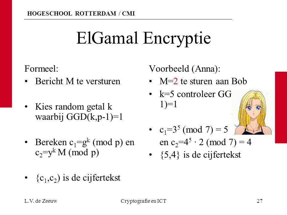HOGESCHOOL ROTTERDAM / CMI ElGamal Encryptie Formeel: Bericht M te versturen Kies random getal k waarbij GGD(k,p-1)=1 Bereken c 1 =g k (mod p) en c 2