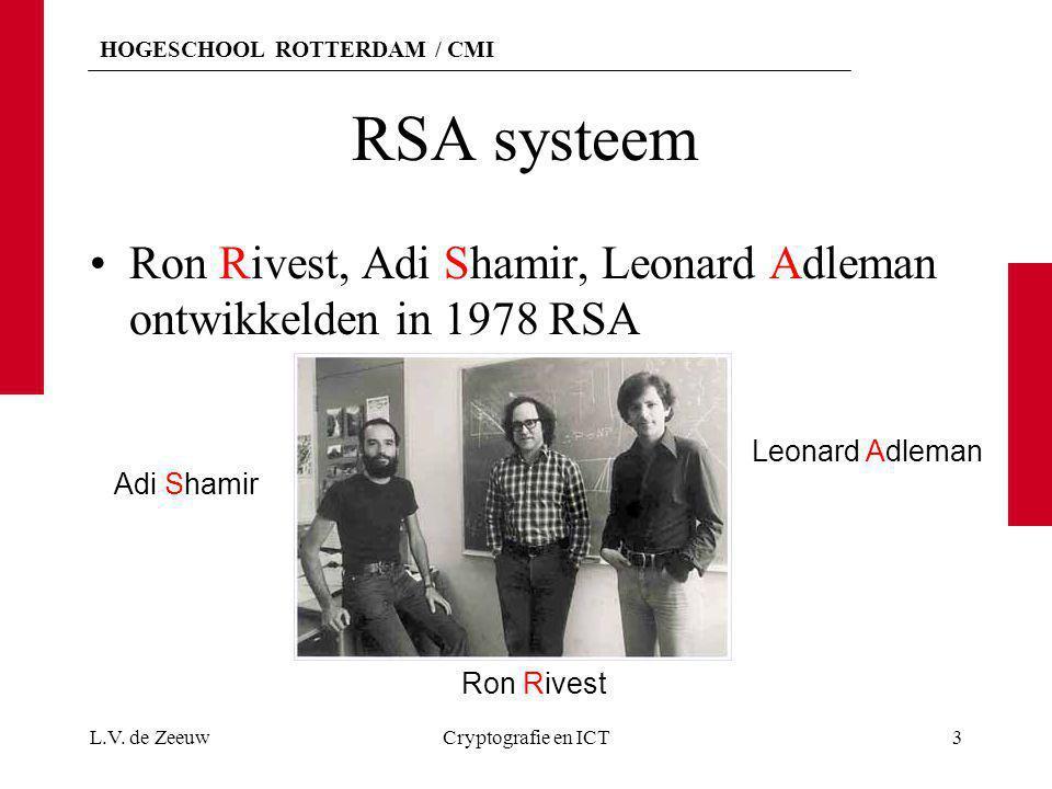 HOGESCHOOL ROTTERDAM / CMI RSA systeem Ron Rivest, Adi Shamir, Leonard Adleman ontwikkelden in 1978 RSA L.V. de ZeeuwCryptografie en ICT3 Adi Shamir R