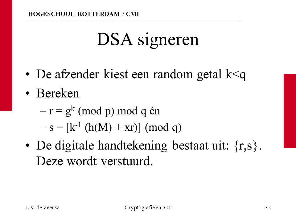 HOGESCHOOL ROTTERDAM / CMI DSA signeren De afzender kiest een random getal k<q Bereken –r = g k (mod p) mod q én –s = [k -1 (h(M) + xr)] (mod q) De di