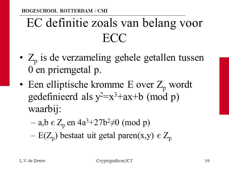 HOGESCHOOL ROTTERDAM / CMI EC definitie zoals van belang voor ECC Z p is de verzameling gehele getallen tussen 0 en priemgetal p. Een elliptische krom