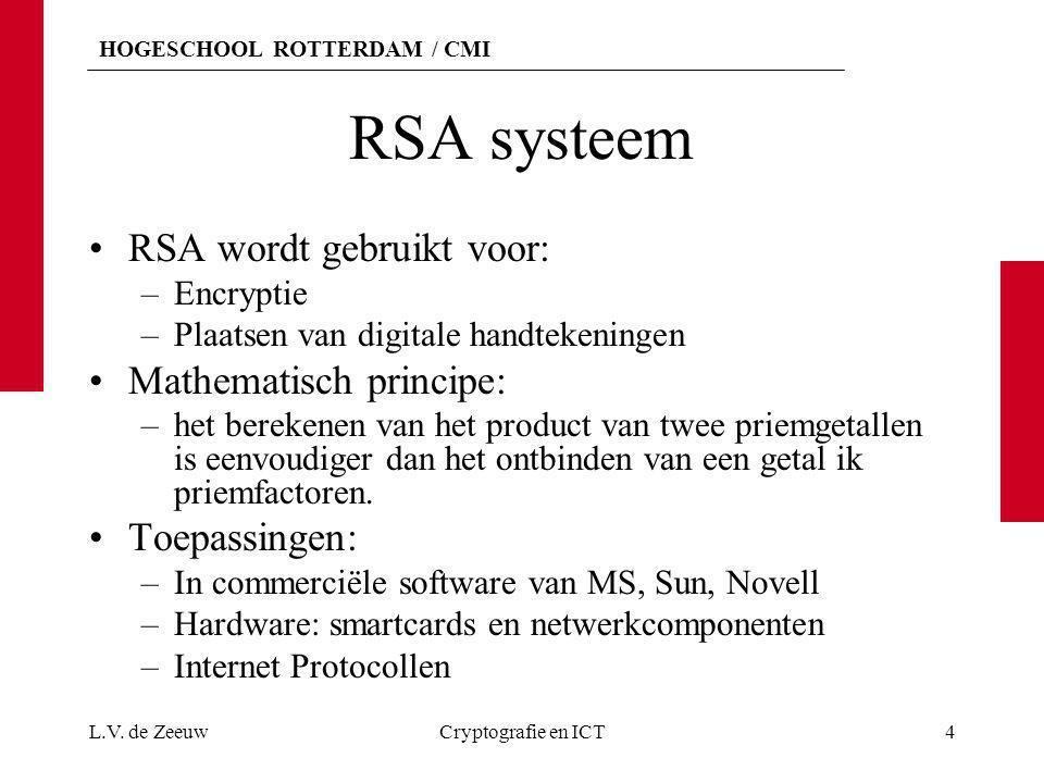 HOGESCHOOL ROTTERDAM / CMI RSA systeem RSA wordt gebruikt voor: –Encryptie –Plaatsen van digitale handtekeningen Mathematisch principe: –het berekenen