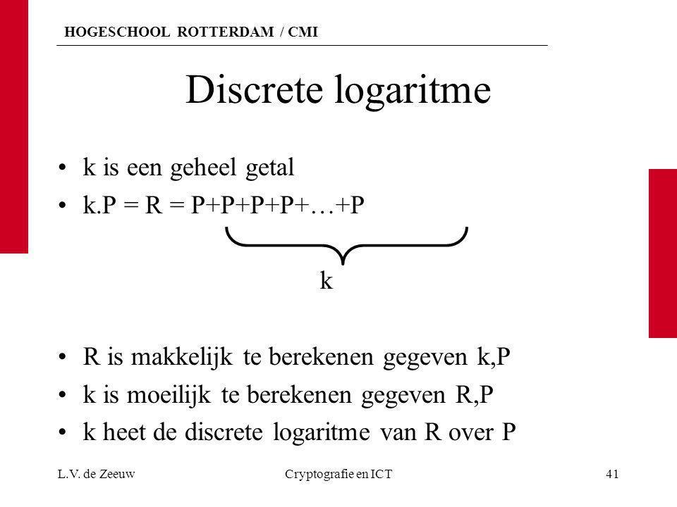 HOGESCHOOL ROTTERDAM / CMI Discrete logaritme k is een geheel getal k.P = R = P+P+P+P+…+P k R is makkelijk te berekenen gegeven k,P k is moeilijk te b