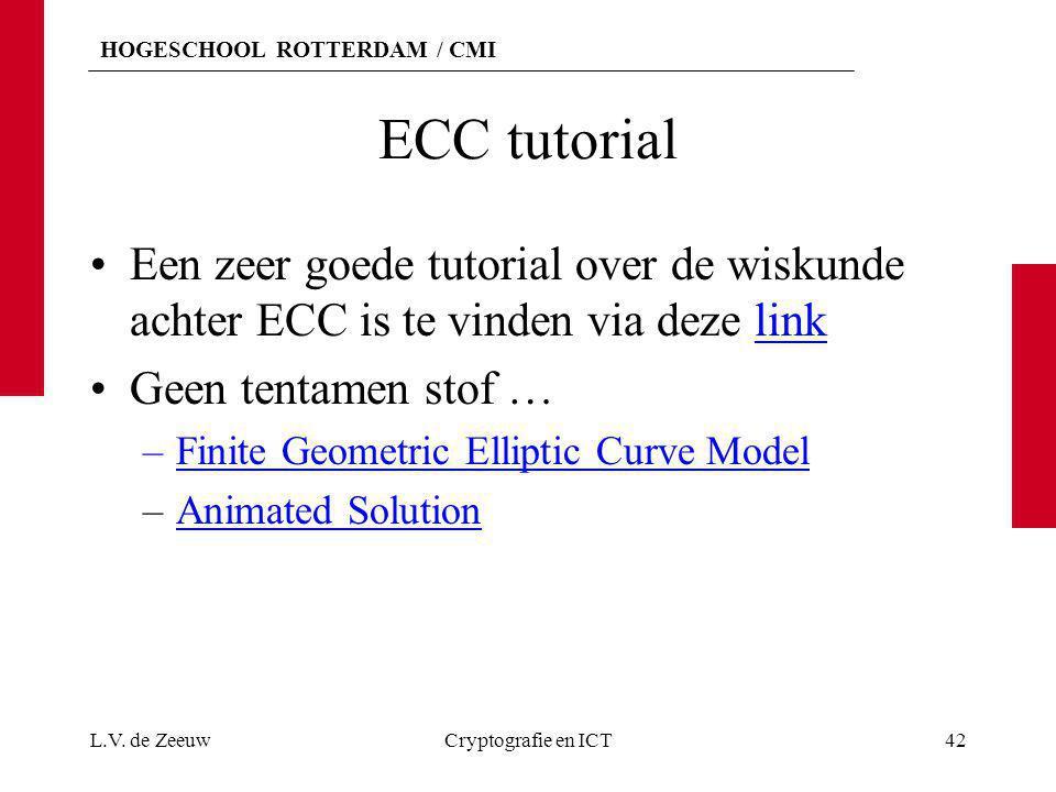 HOGESCHOOL ROTTERDAM / CMI ECC tutorial Een zeer goede tutorial over de wiskunde achter ECC is te vinden via deze linklink Geen tentamen stof … –Finit