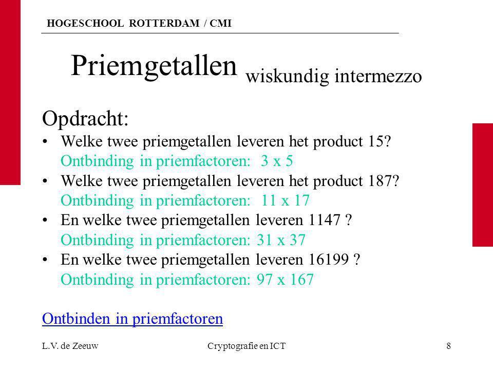 HOGESCHOOL ROTTERDAM / CMI Priemgetallen wiskundig intermezzo Opdracht: Welke twee priemgetallen leveren het product 15? Ontbinding in priemfactoren: